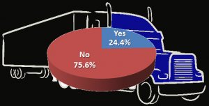 truck stop electrification driver survey